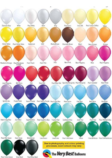 Balloon Chart